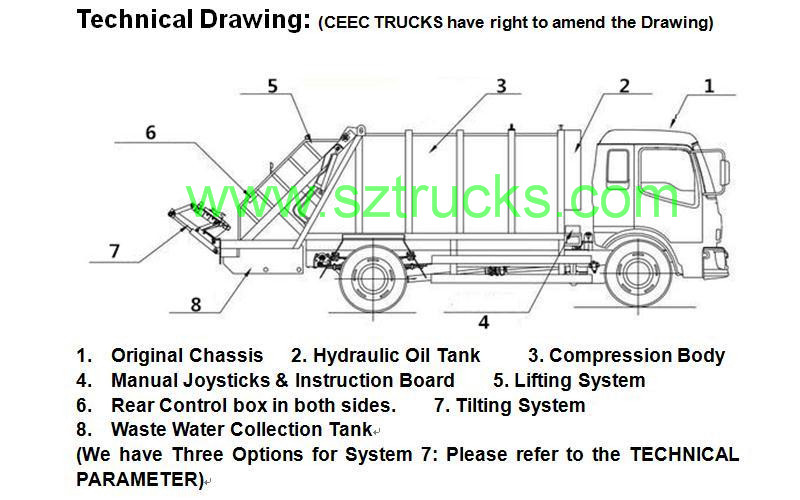 garbage compactor truck Technical Drawing