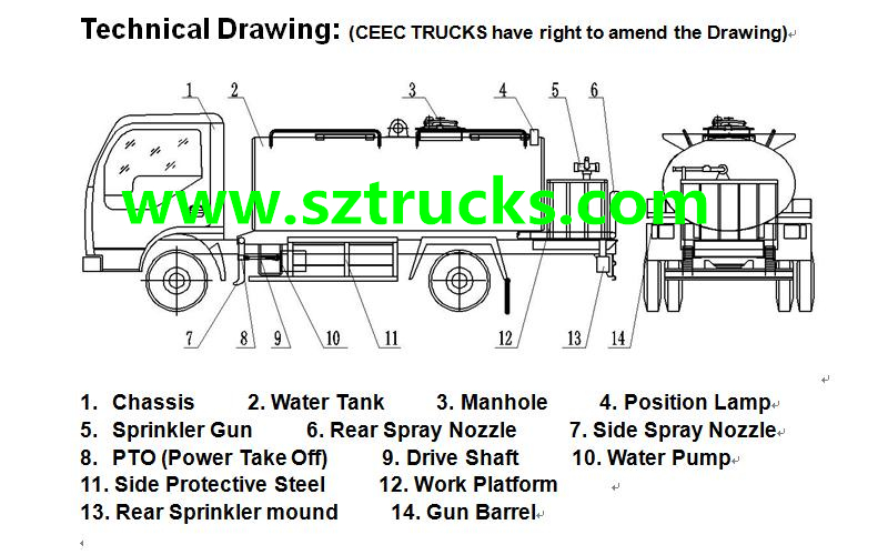 CEEC water tank truck technical drawing