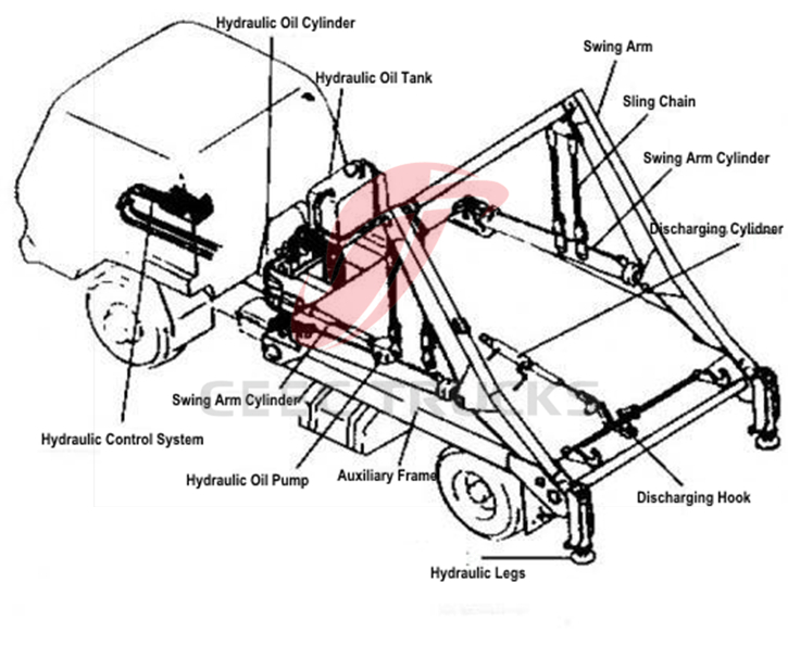 CEEC sewage suction truck technical drawing