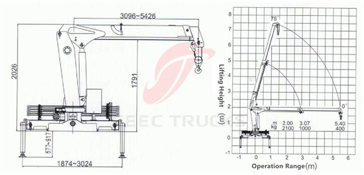Truck Monted Crane Technical Drawing