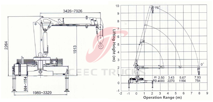 CEEC Truck Monted Crane Technical Drawing
