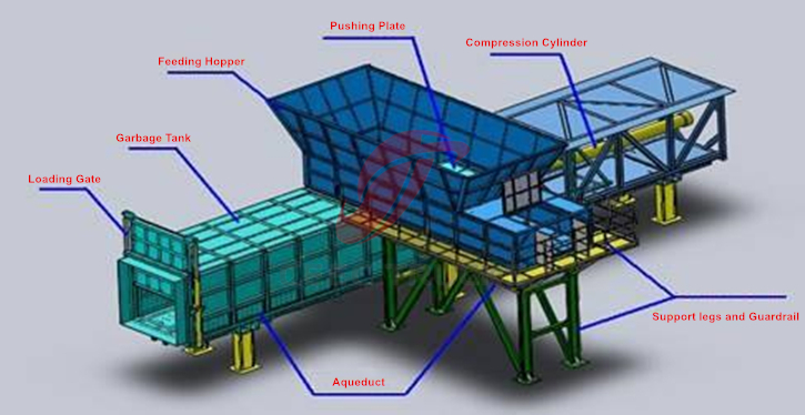Horizontal Level Preloaded Garbage Transfer Stations Drawing